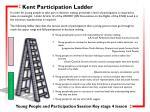 kent participation ladder