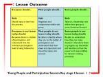 lesson outcome