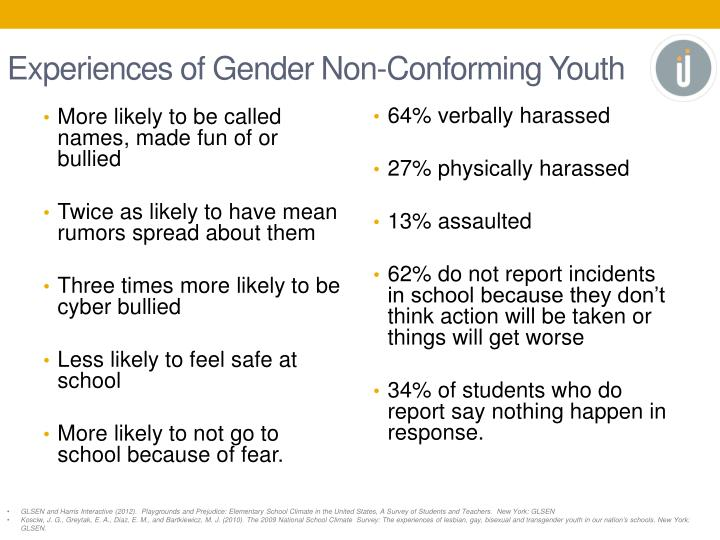 Experiences of Gender Non-Conforming Youth