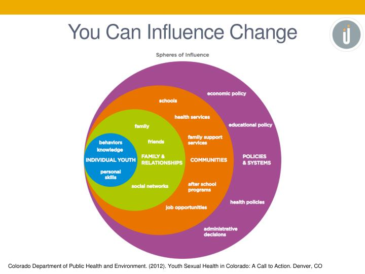 You Can Influence Change