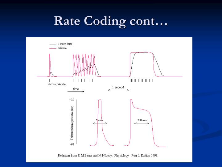 Rate Coding cont…