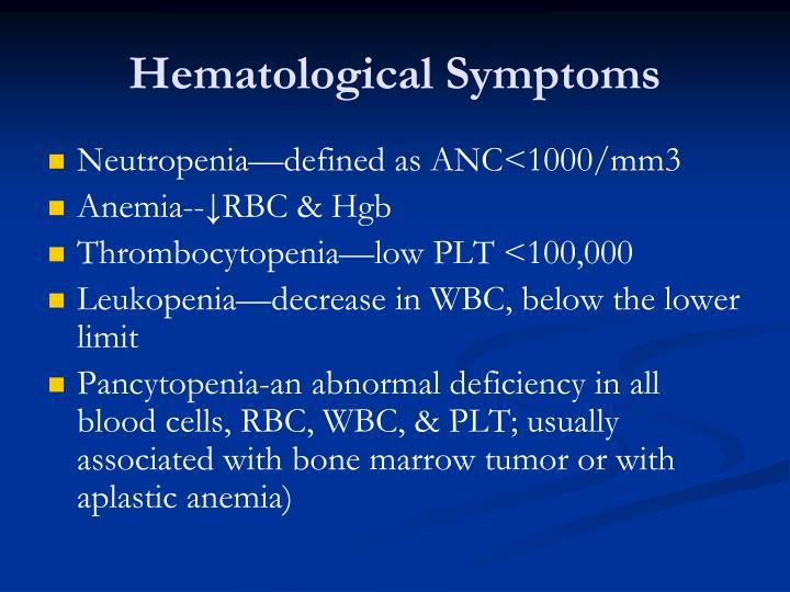 Hematological Symptoms