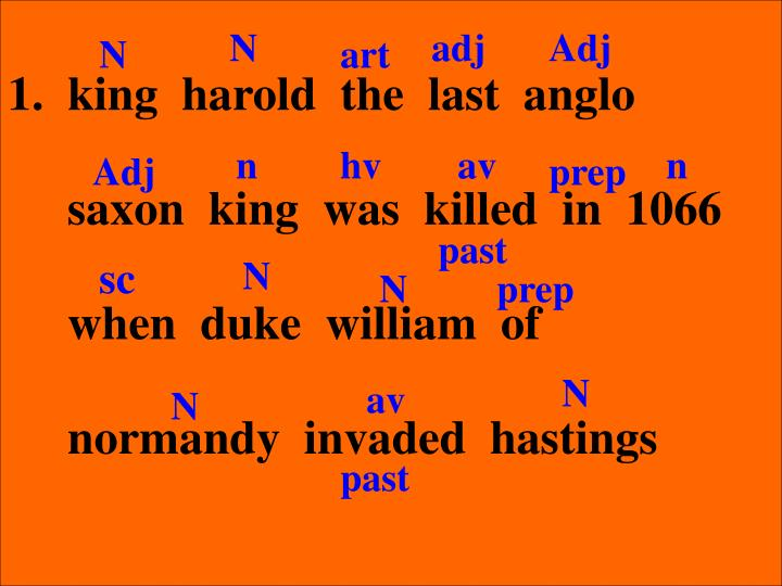1.  king  harold  the  last  anglo