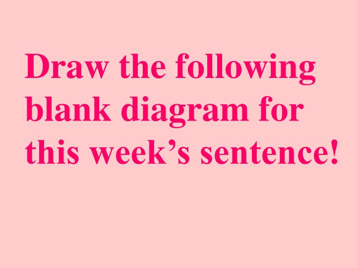 Draw the following