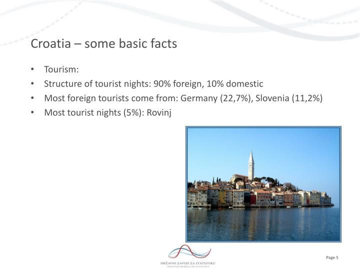 Croatia – some basic facts
