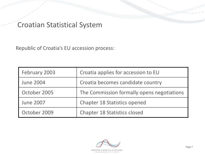 Croatian Statistical System