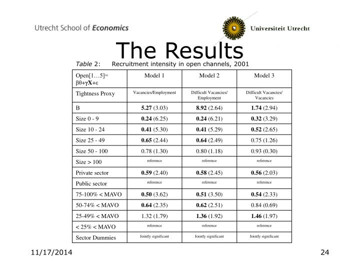 The Results