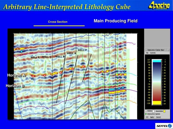 Arbitrary Line-Interpreted Lithology Cube