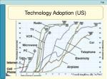 technology adoption us