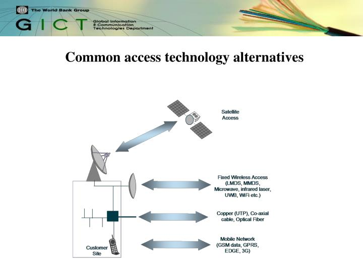 Common access technology alternatives