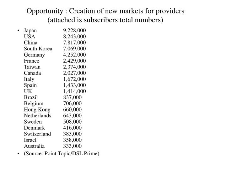 Opportunity : Creation of new markets for providers (attached is subscribers total numbers)
