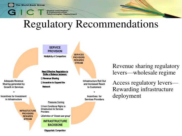 Regulatory Recommendations