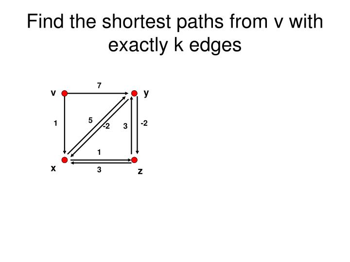Find the shortest paths from v with exactly k edges