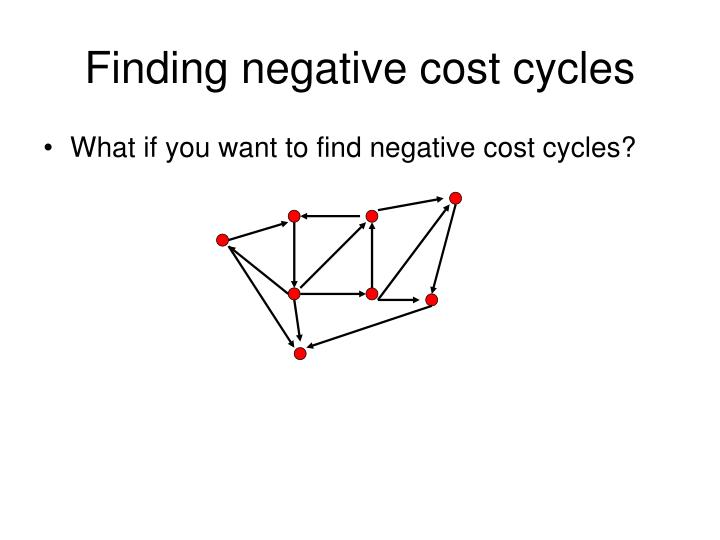 Finding negative cost cycles
