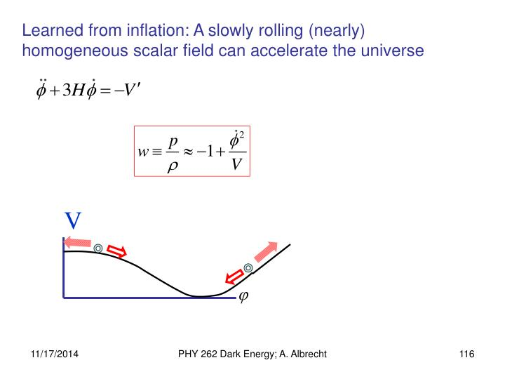 Learned from inflation: A slowly rolling (nearly) homogeneous scalar field can accelerate the universe