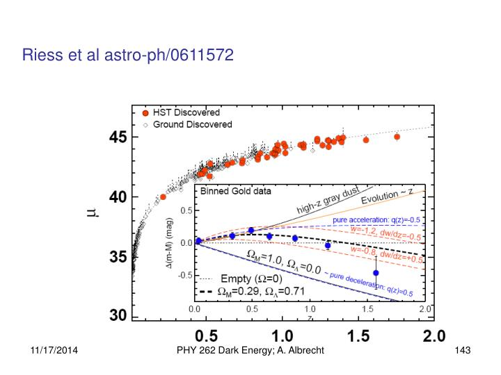 Riess et al astro-ph/0611572