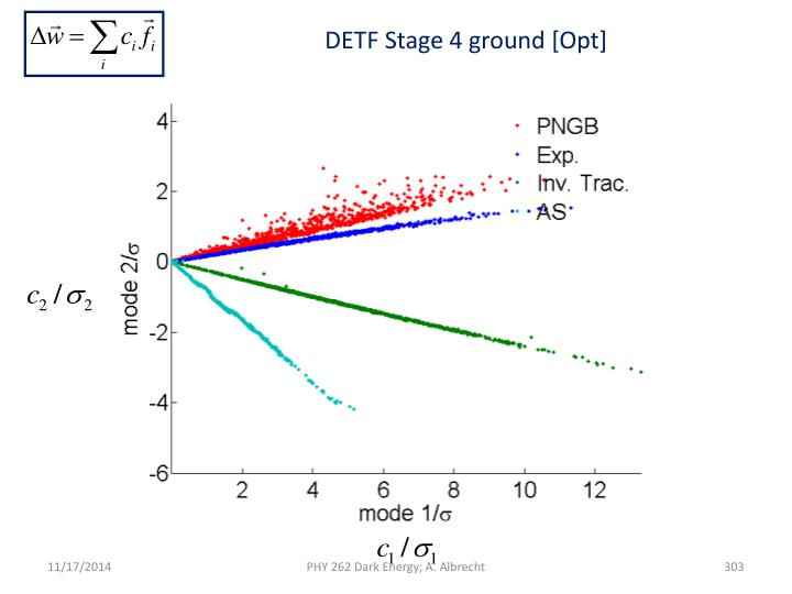 DETF Stage 4 ground [Opt]