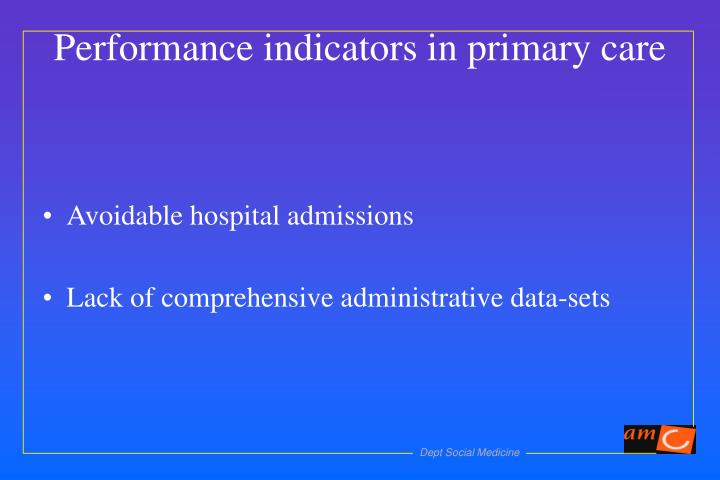 Avoidable hospital admissions