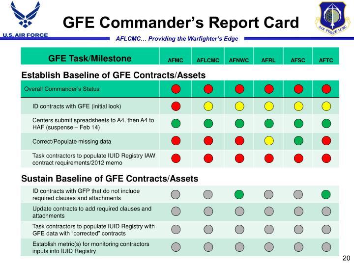 GFE Commander's Report Card