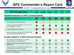 gfe commander s report card