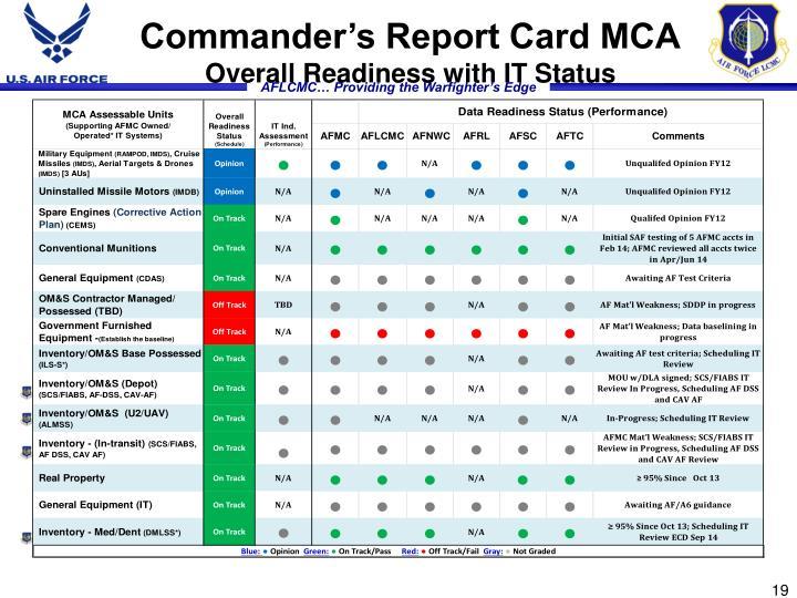 Commander's Report Card MCA