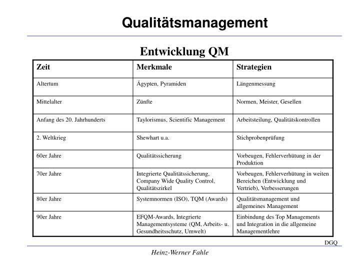 Entwicklung QM