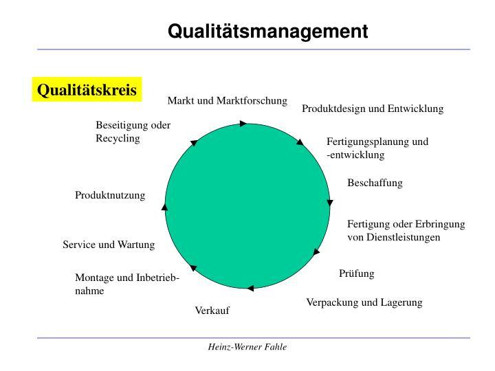 Qualitätskreis