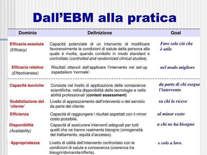 Dall'EBM alla pratica