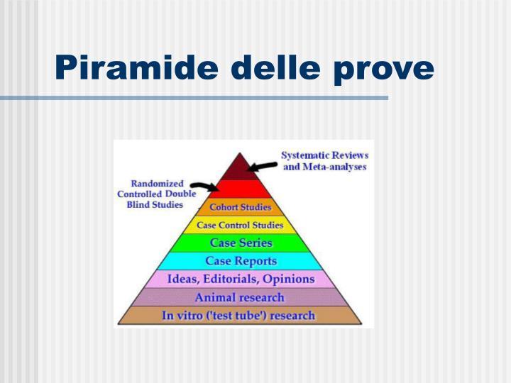 Piramide delle prove