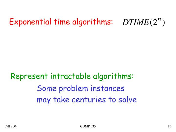 Exponential time algorithms: