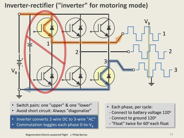 """Inverter-rectifier (""""inverter"""" for motoring mode)"""