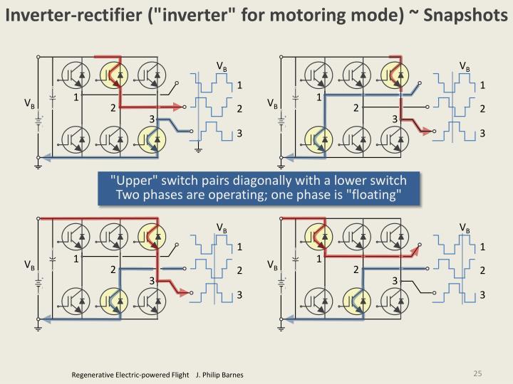 """Inverter-rectifier (""""inverter"""" for motoring mode) ~ Snapshots"""
