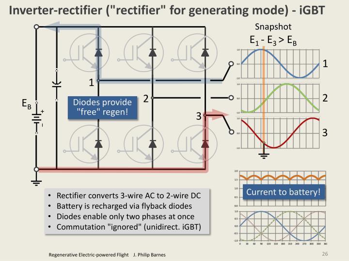 "Inverter-rectifier (""rectifier"" for generating mode) - iGBT"