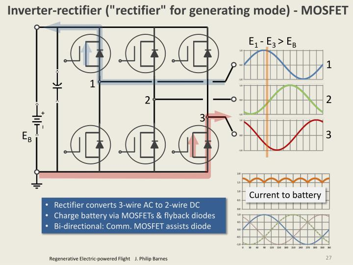 "Inverter-rectifier (""rectifier"" for generating mode) - MOSFET"
