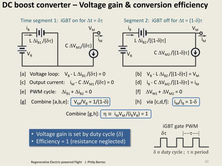 DC boost converter – Voltage gain & conversion efficiency