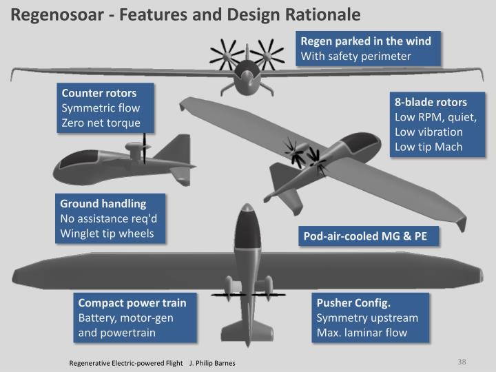 Regenosoar - Features and Design Rationale