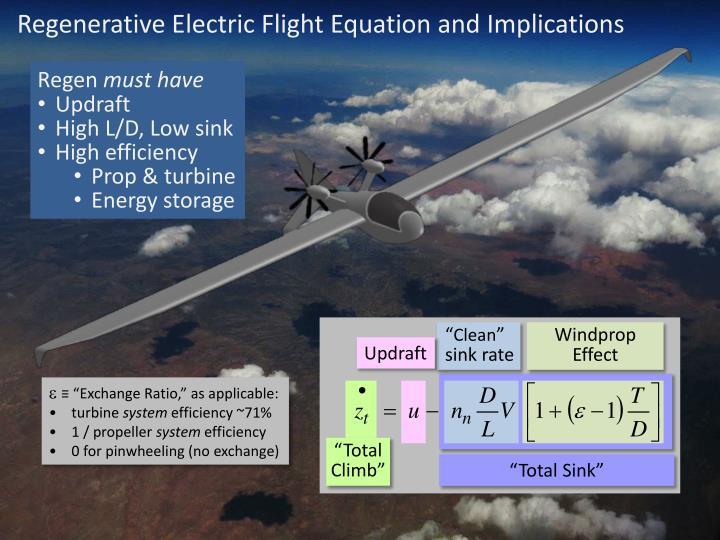 Regenerative Electric Flight Equation and Implications