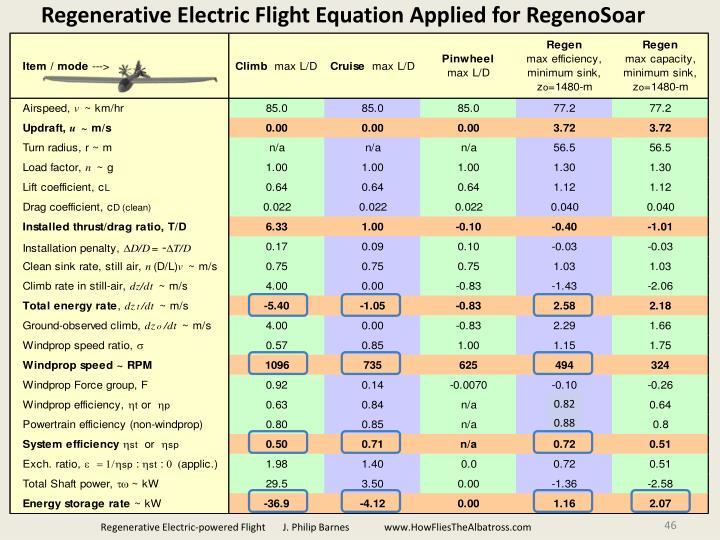 Regenerative Electric Flight Equation Applied for RegenoSoar