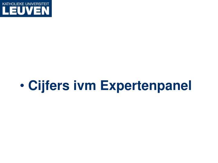 Cijfers ivm Expertenpanel