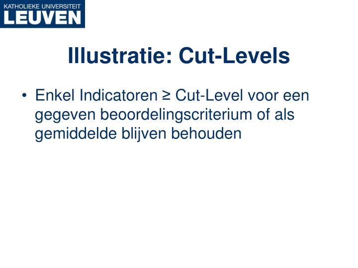 Illustratie: Cut-Levels