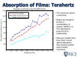absorption of films terahertz