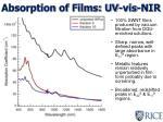 absorption of films uv vis nir