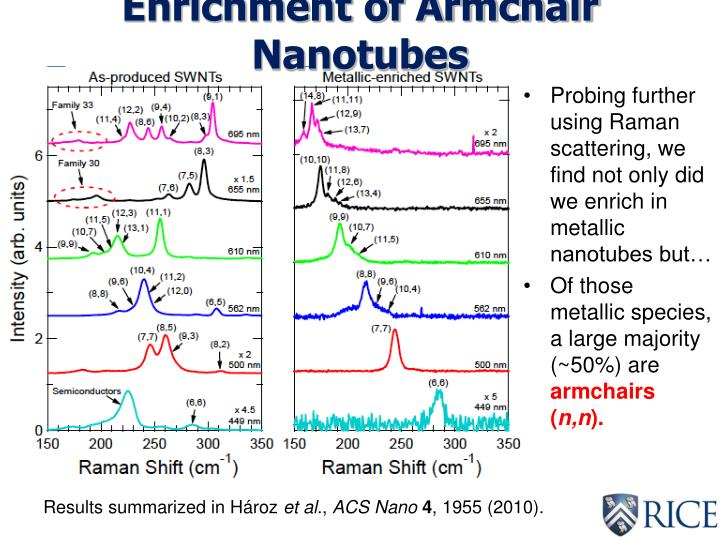 Enrichment of Armchair Nanotubes