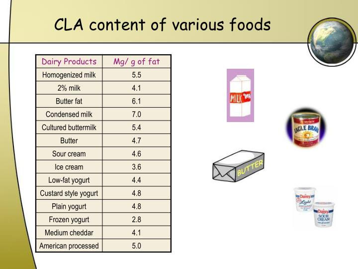 CLA content of various foods
