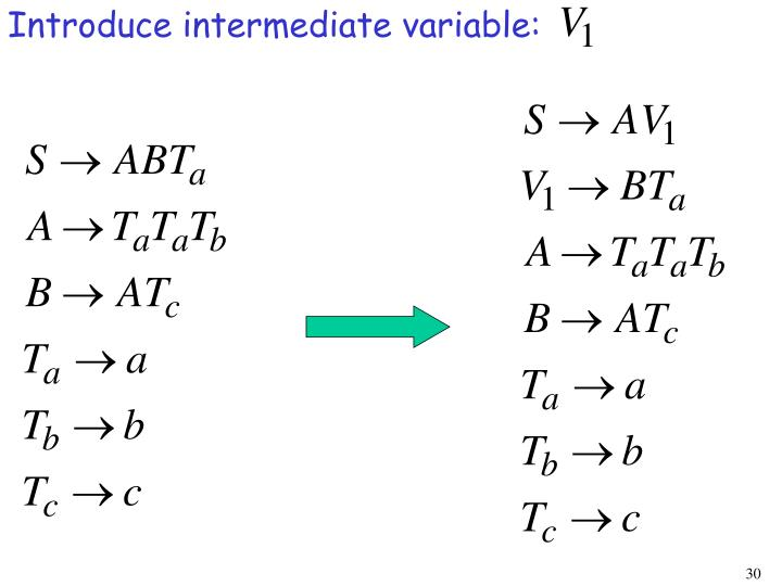Introduce intermediate variable: