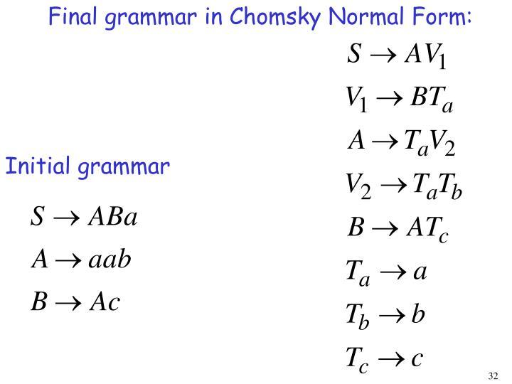 Final grammar in Chomsky Normal Form: