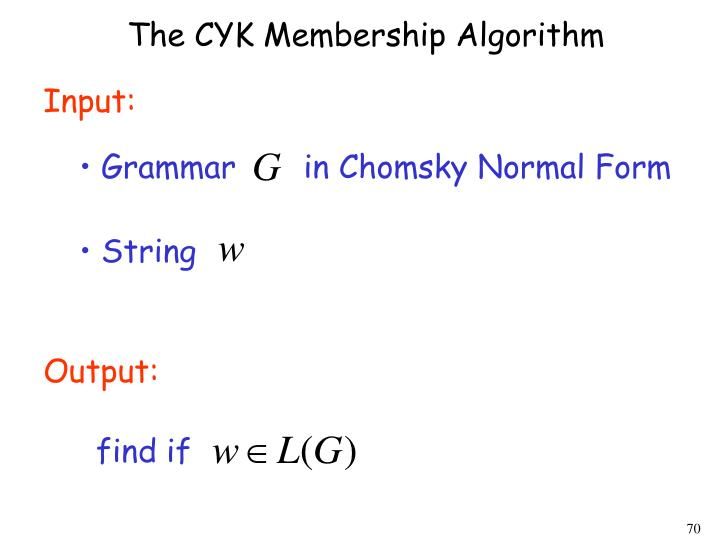 The CYK Membership Algorithm