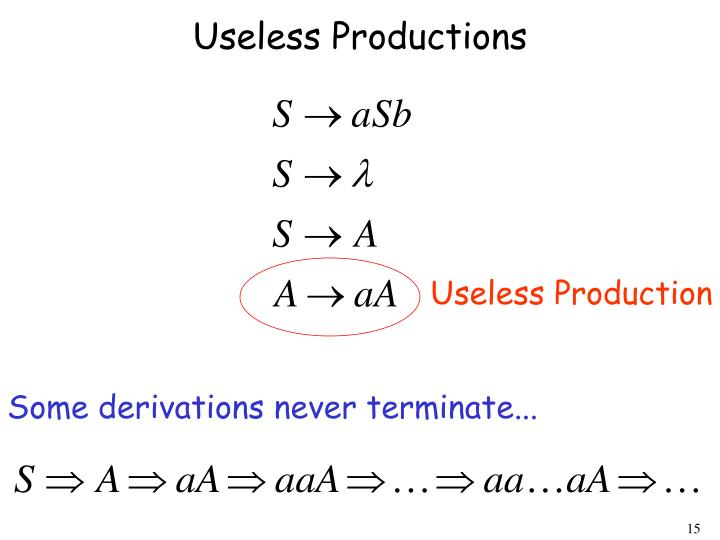 Useless Production