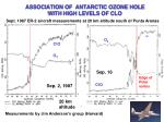 association of antarctic ozone hole with high levels of clo