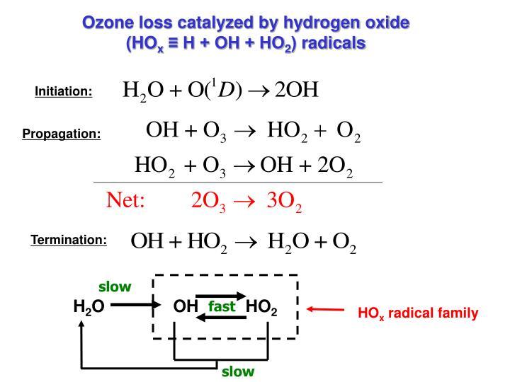 Ozone loss catalyzed by hydrogen oxide
